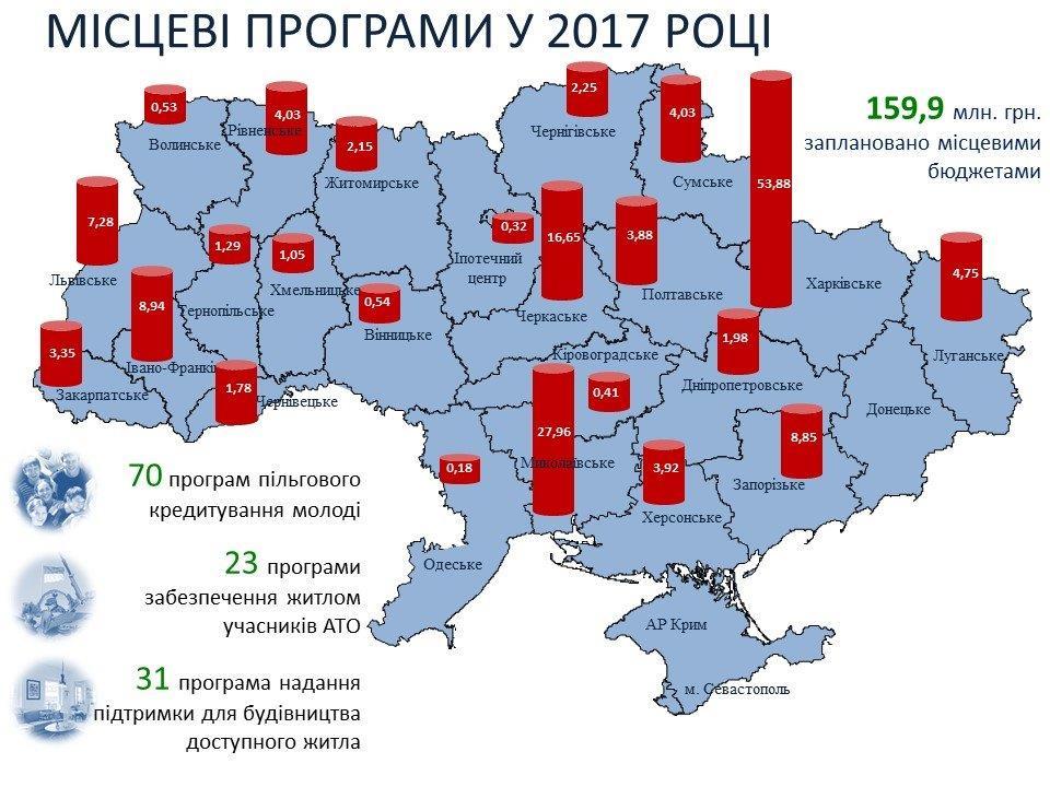 Асоціація міст України – за розвиток місцевих житлових програм